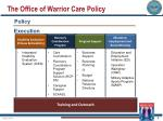 the office of warrior care policy