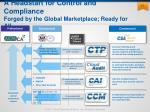 a headstart for control and compliance forged by the global marketplace ready for all