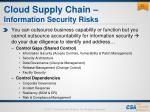 cloud supply chain information security risks