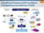 cloudtrust protocol ctp to deliver transparency as a service taas
