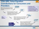 csa grc value equation contributions for consumers and providers