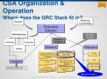 csa organization operation where does the grc stack fit in