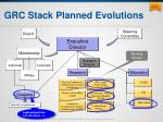 grc stack planned evolutions