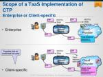 scope of a taas implementation of ctp enterprise or client specific