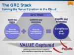 the grc stack solving the value equation in the cloud
