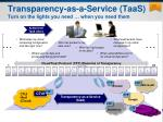 transparency as a service taas turn on the lights you need when you need them