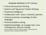 graduate attributes in 21 st century
