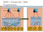 2005 present ils erm fragmentation