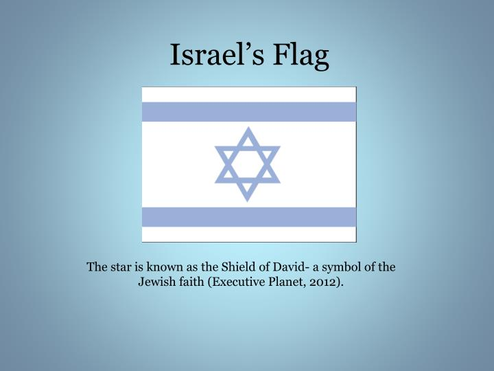 Ppt Welcome To Israel Powerpoint Presentation Id1677345