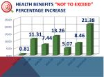health benefits not to exceed percentage increase