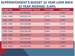 superintendent s budget 10 year look back 10 year average 5 40