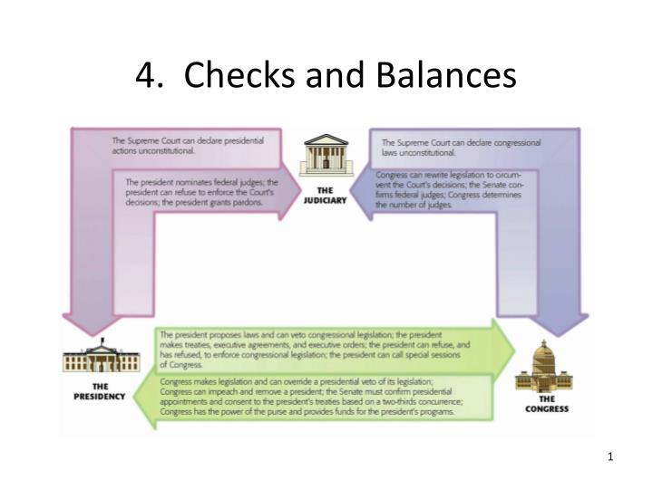 4 checks and balances n.