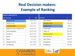 real decision makers example of ranking