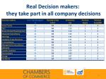 real decision makers they take part in all company decisions