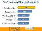top 5 most read titles national rlp