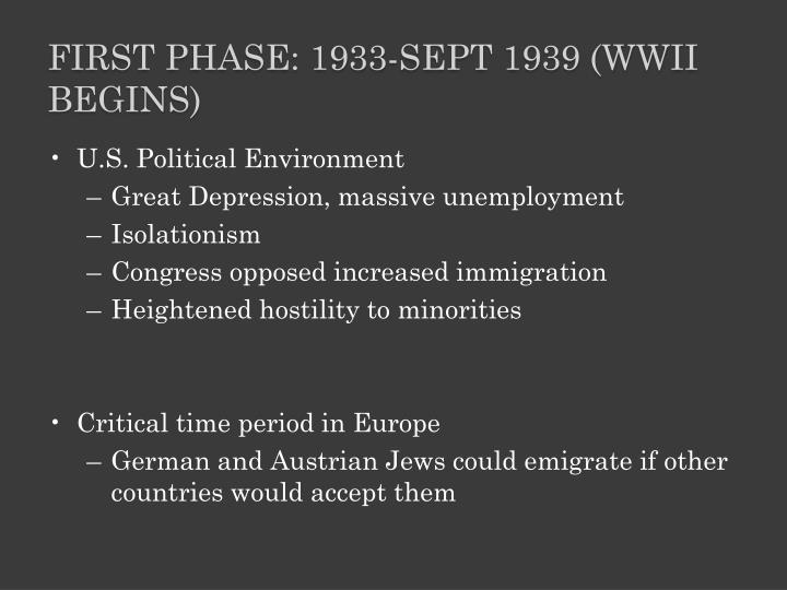 First Phase: 1933-Sept 1939 (WWII Begins)