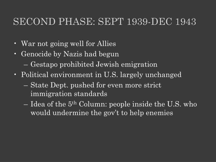 Second Phase: Sept 1939-Dec 1943