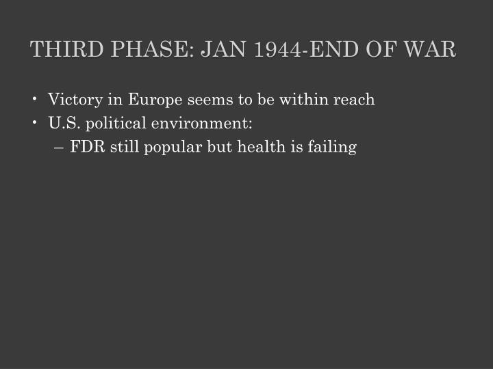 Third Phase: Jan 1944-End of War