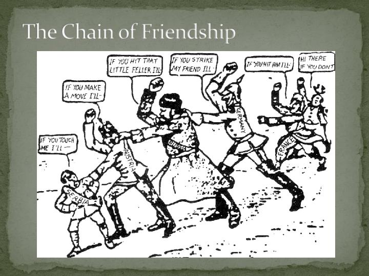The Chain of Friendship