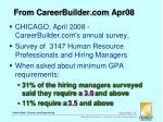 from careerbuilder com apr08