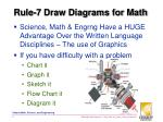 rule 7 draw diagrams for math
