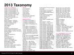 2013 taxonomy1