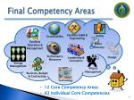 final competency areas