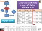 using employer data to assign a workplace characteristics