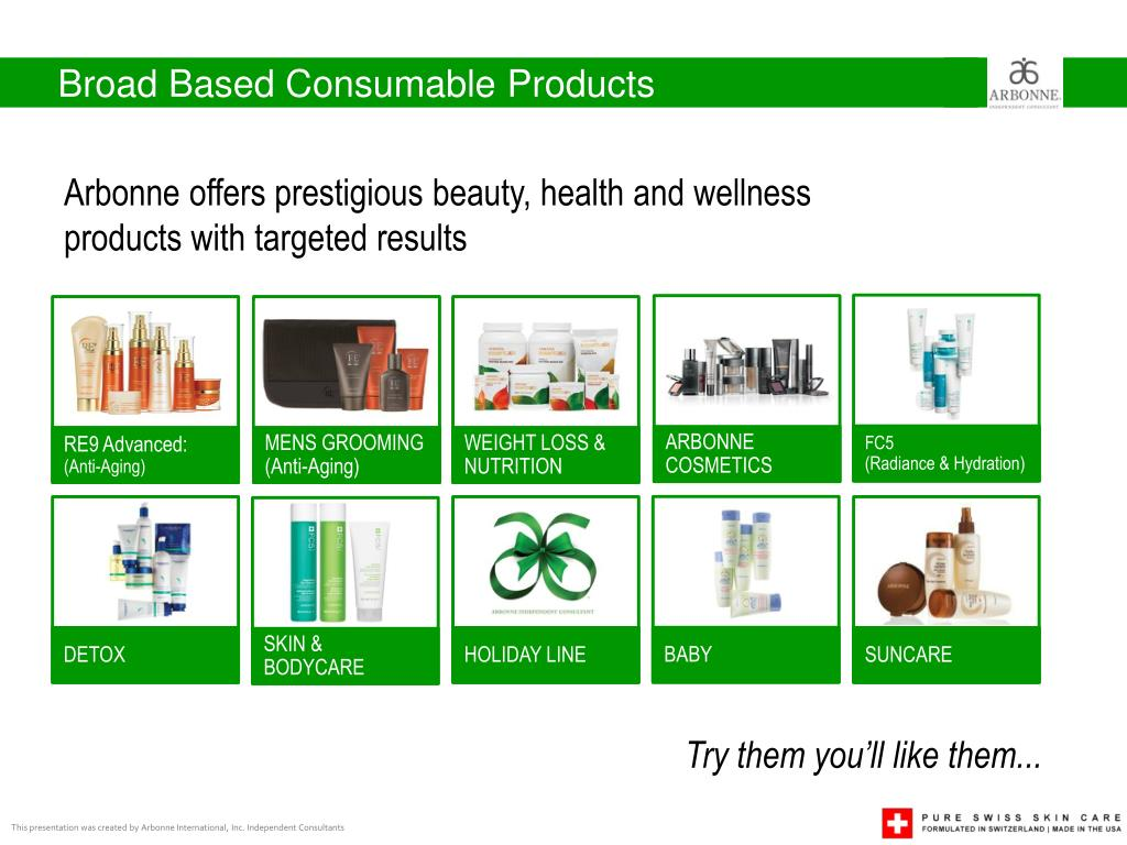 PPT - Discover Arbonne PowerPoint Presentation - ID:1677509