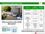 generous compensation plan
