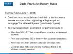 dodd frank act recent rules1