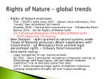 rights of nature global trends