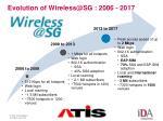 evolution of wireless@sg 2006 2017