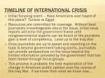timeline of international crisis