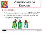 certificate of deposit1