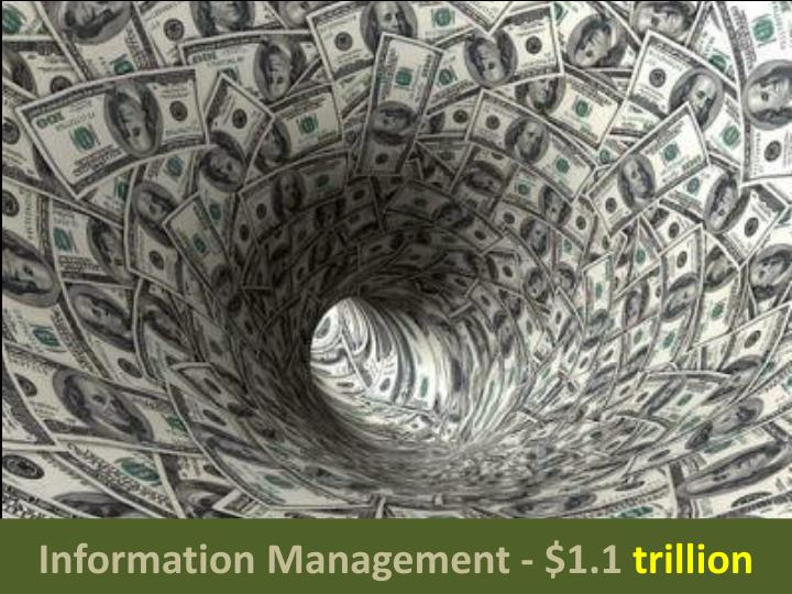 Information Management - $1.1 trillion