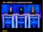 our ability to understand data 2012