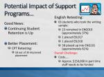 potential impact of support programs