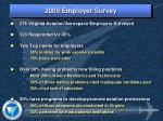 2009 employer survey