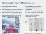 field vs laboratory measurements