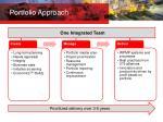 portfolio approach