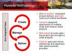 portfolio methodology