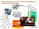 cyber analytics tells the story embedded in host and network data