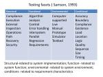 testing facets samson 1993