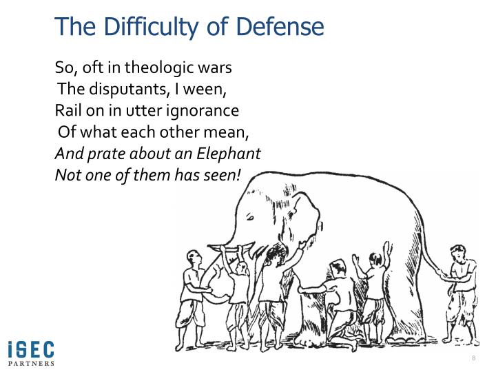 The Difficulty of Defense