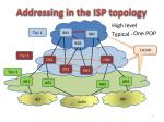 addressing in the isp topology