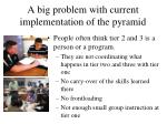 a big problem with current implementation of the pyramid