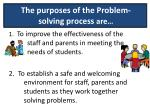 the purposes of the problem solving process are