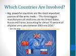 which countries are involved