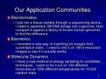 our application communities